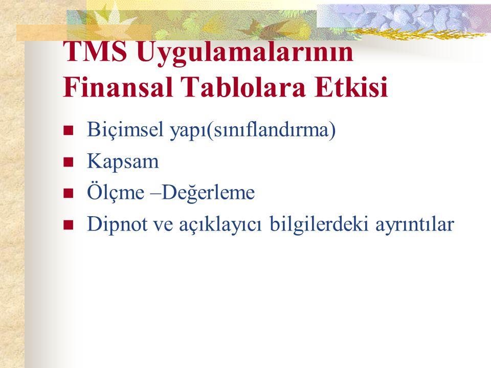TMS Uygulamalarının Finansal Tablolara Etkisi