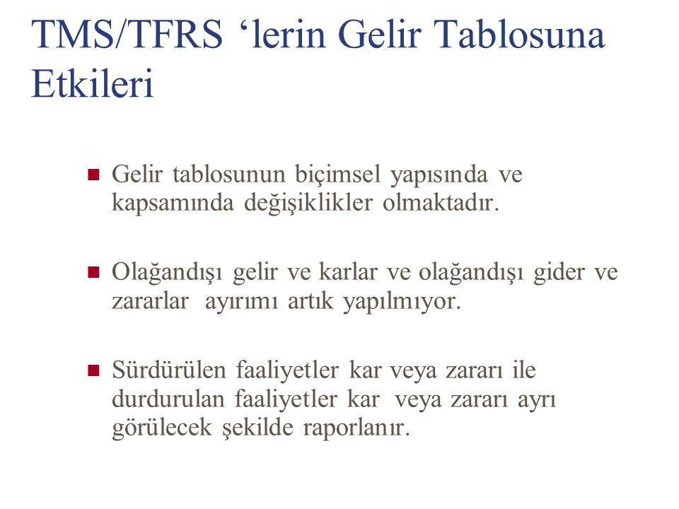 TMS/TFRS 'lerin Gelir Tablosuna Etkileri