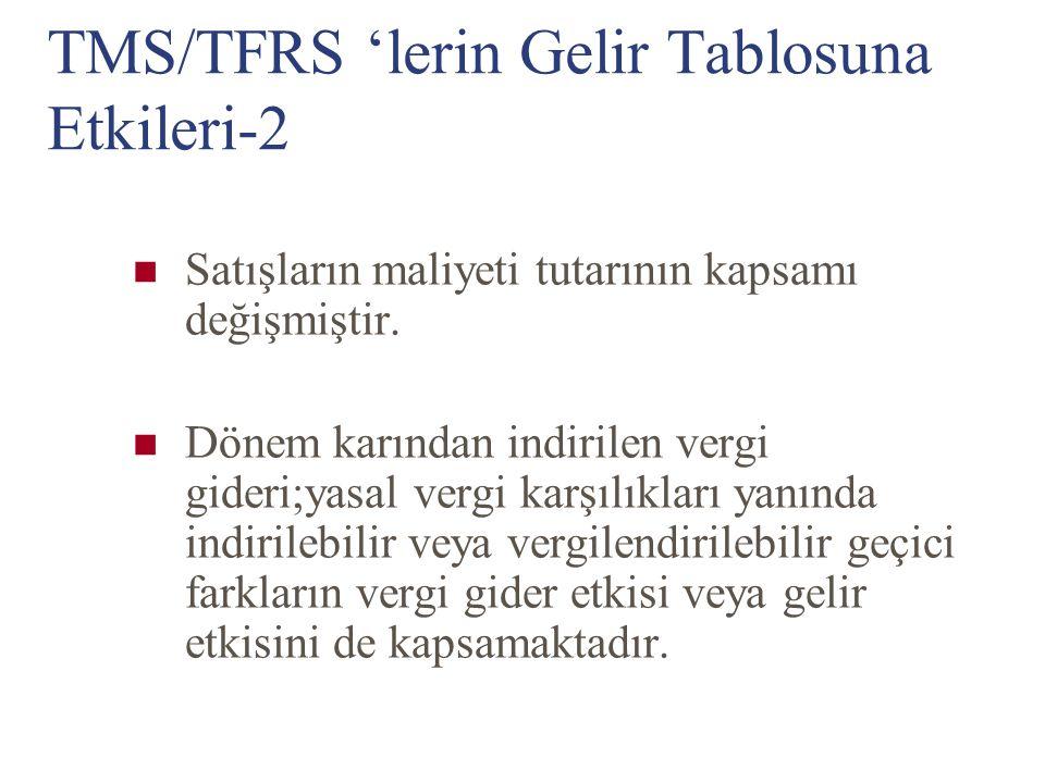 TMS/TFRS 'lerin Gelir Tablosuna Etkileri-2