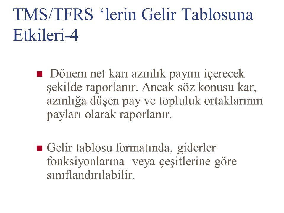 TMS/TFRS 'lerin Gelir Tablosuna Etkileri-4