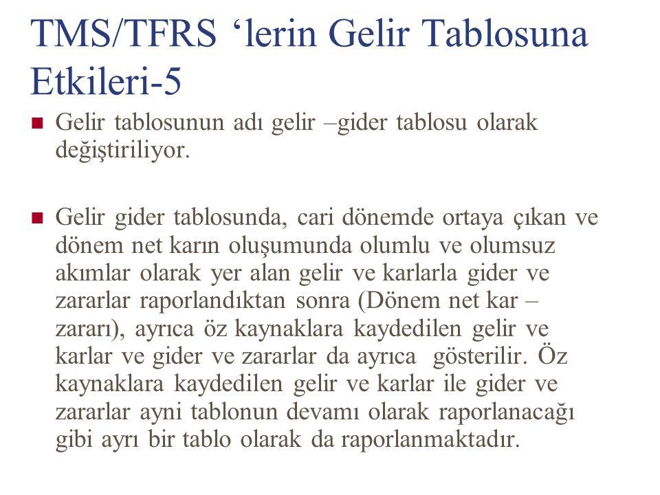 TMS/TFRS 'lerin Gelir Tablosuna Etkileri-5