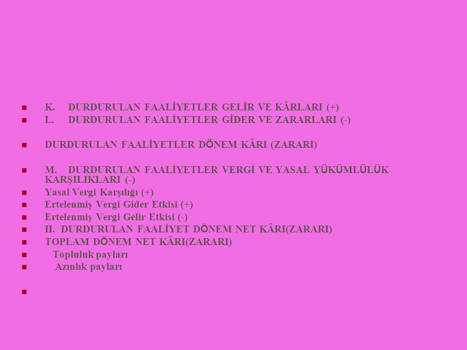 K. DURDURULAN FAALİYETLER GELİR VE KÂRLARI (+)