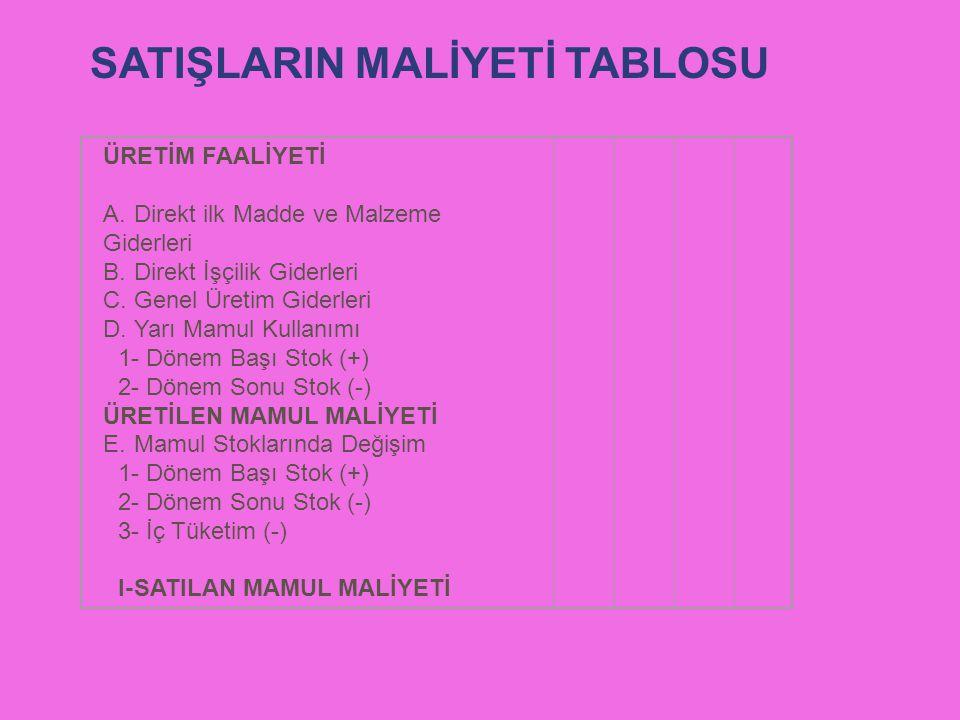 SATIŞLARIN MALİYETİ TABLOSU