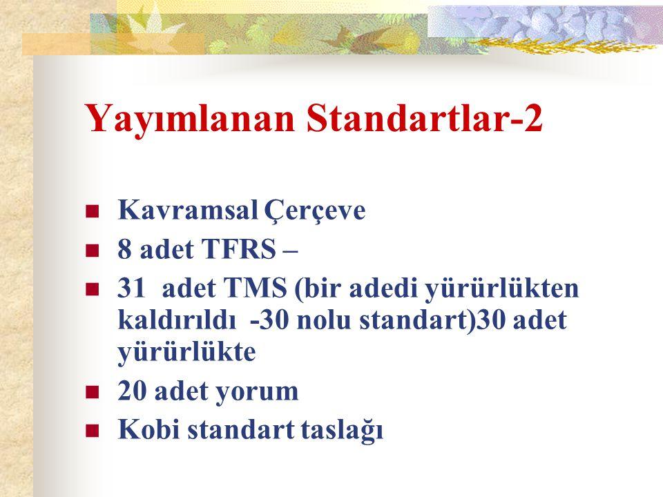 Yayımlanan Standartlar-2