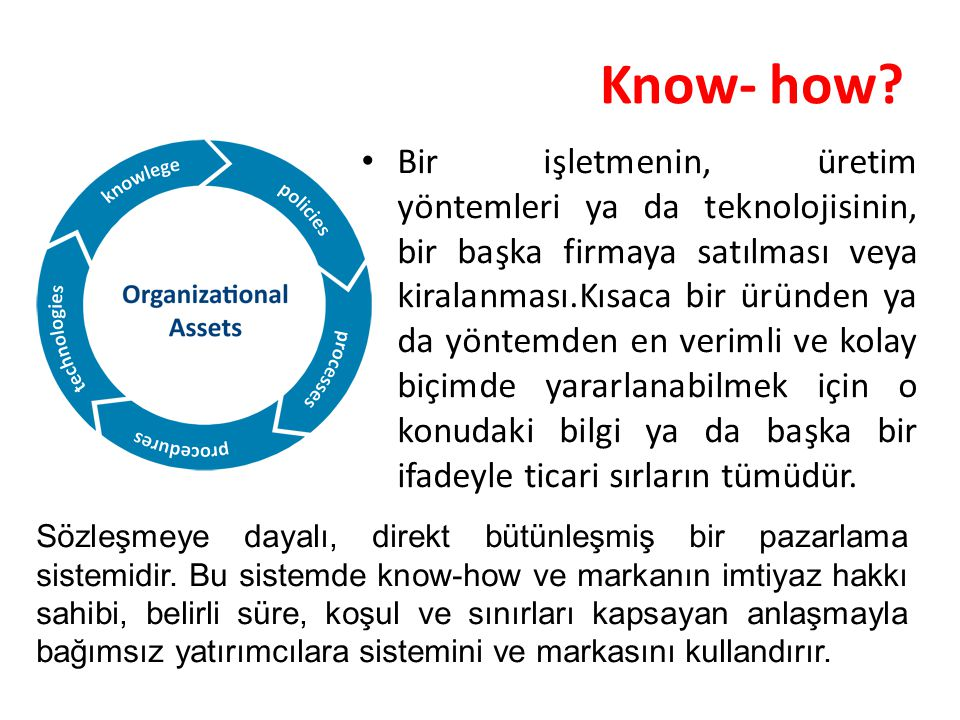Know- how