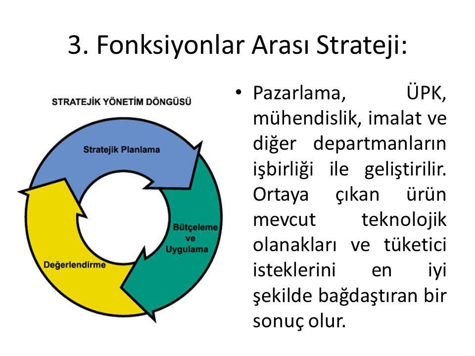 3. Fonksiyonlar Arası Strateji: