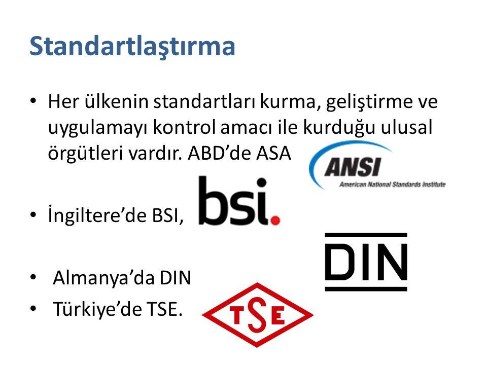 Standartlaştırma Her ülkenin standartları kurma, geliştirme ve uygulamayı kontrol amacı ile kurduğu ulusal örgütleri vardır. ABD'de ASA.