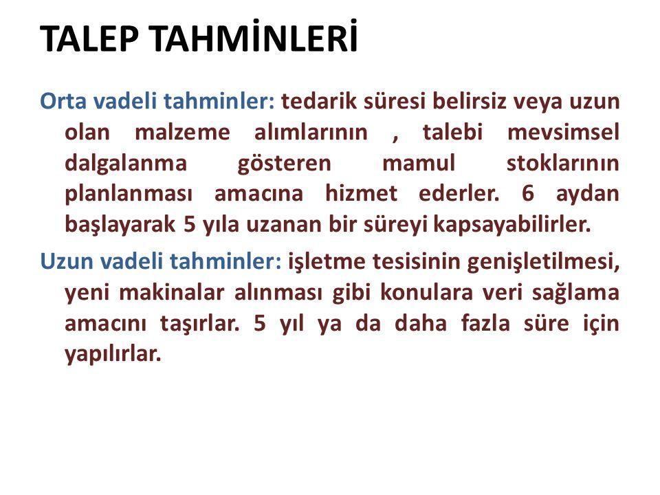 TALEP TAHMİNLERİ