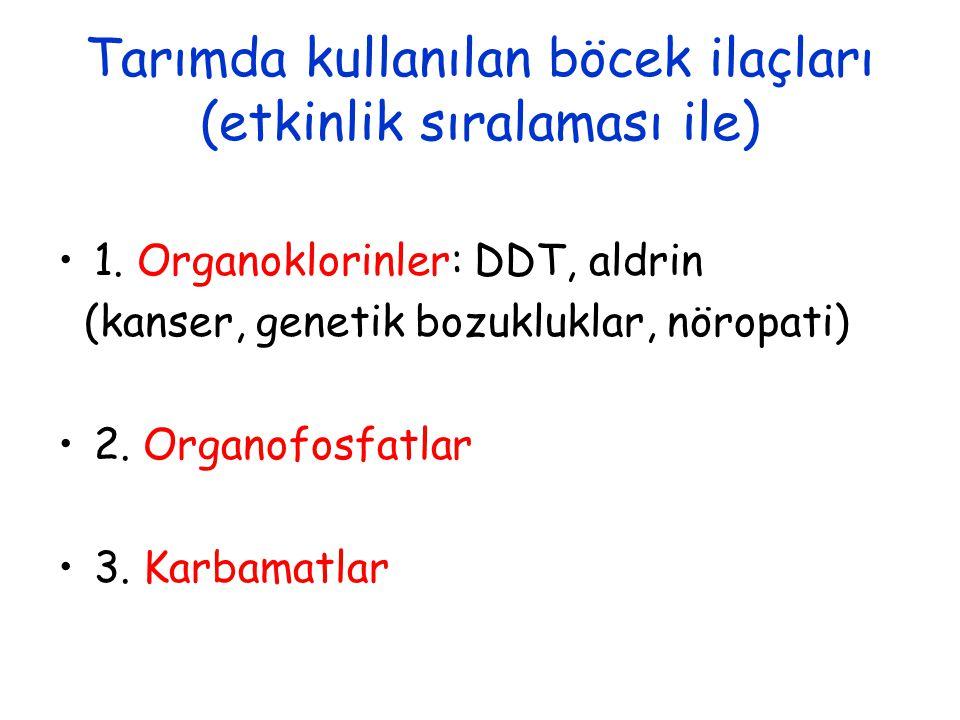 Tarımda kullanılan böcek ilaçları (etkinlik sıralaması ile)