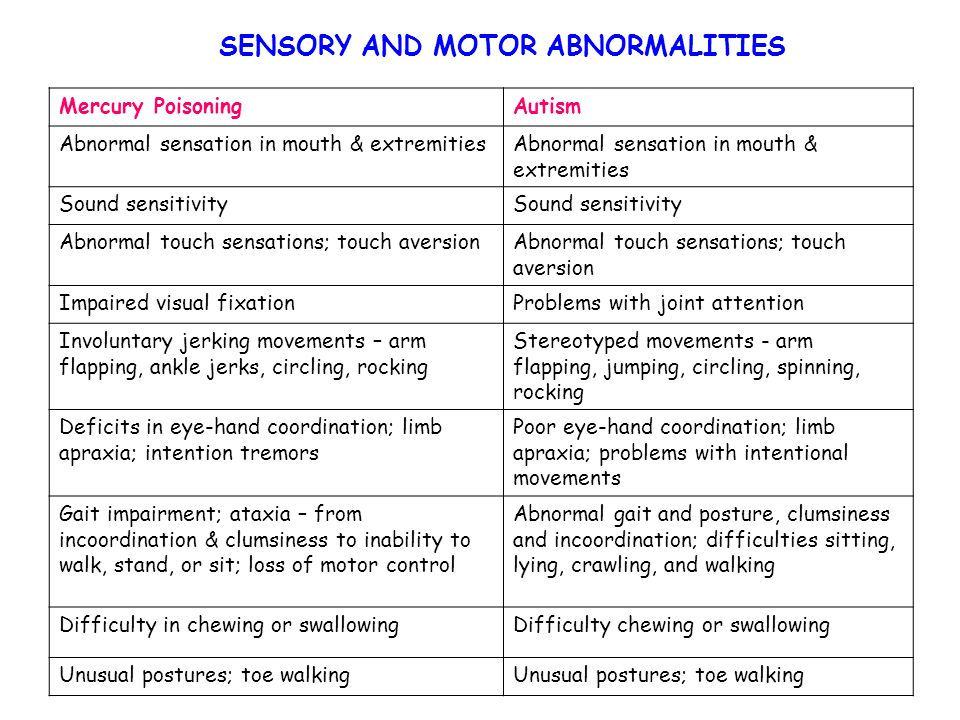 SENSORY AND MOTOR ABNORMALITIES