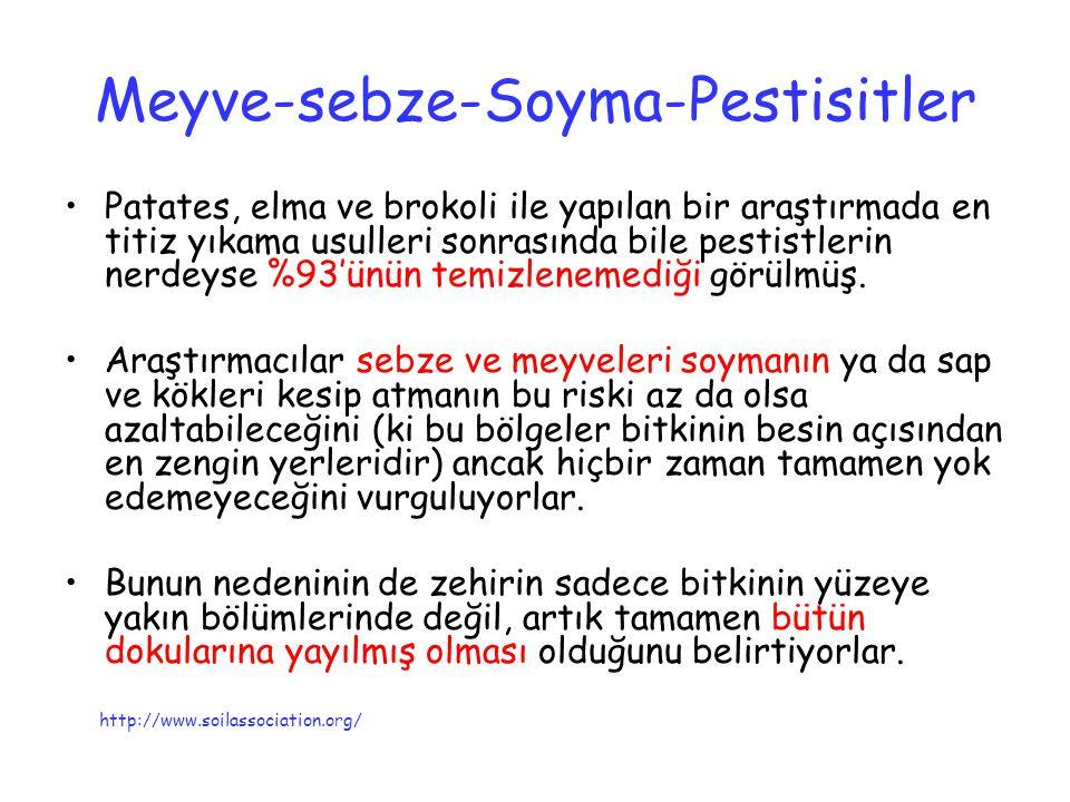 Meyve-sebze-Soyma-Pestisitler