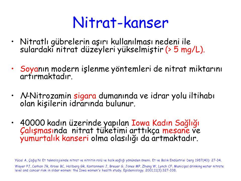 Nitrat-kanser Nitratlı gübrelerin aşırı kullanılması nedeni ile sulardaki nitrat düzeyleri yükselmiştir (> 5 mg/L).