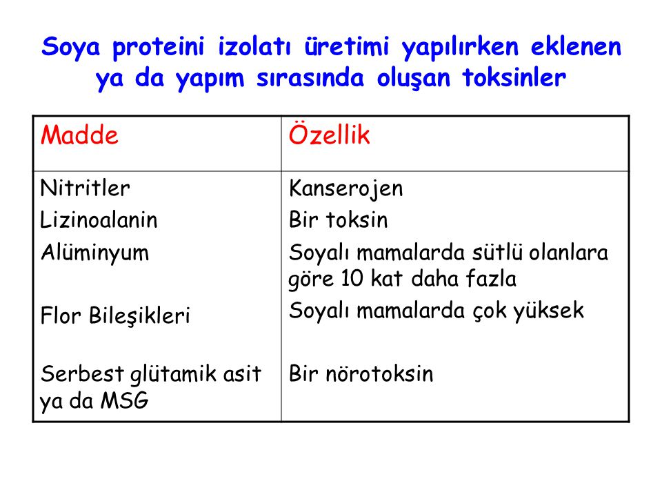 Soya proteini izolatı üretimi yapılırken eklenen ya da yapım sırasında oluşan toksinler
