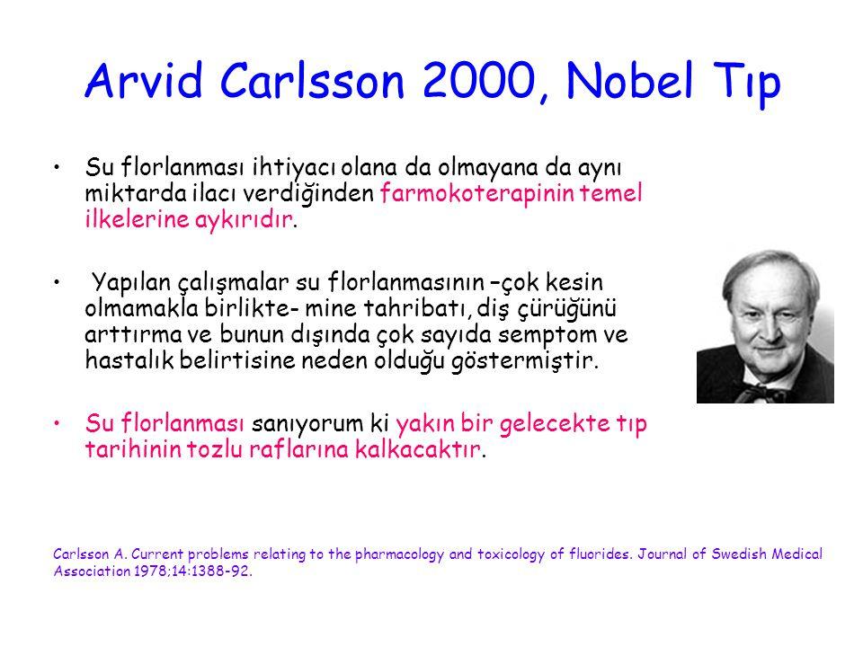 Arvid Carlsson 2000, Nobel Tıp