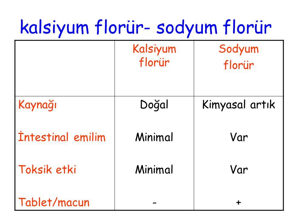 kalsiyum florür- sodyum florür