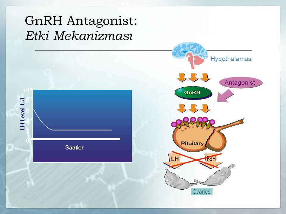 GnRH Antagonist: Etki Mekanizması