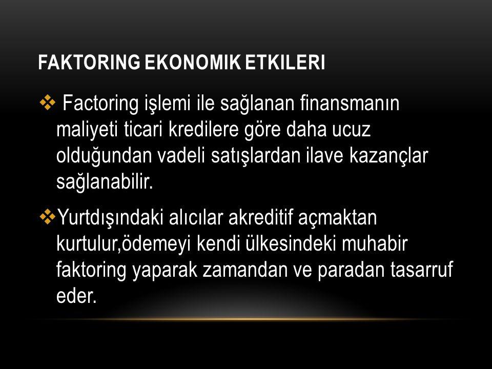 Faktoring Ekonomik Etkileri