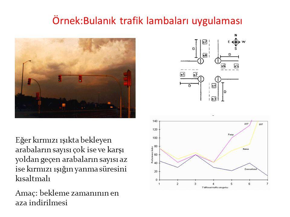 Örnek:Bulanık trafik lambaları uygulaması