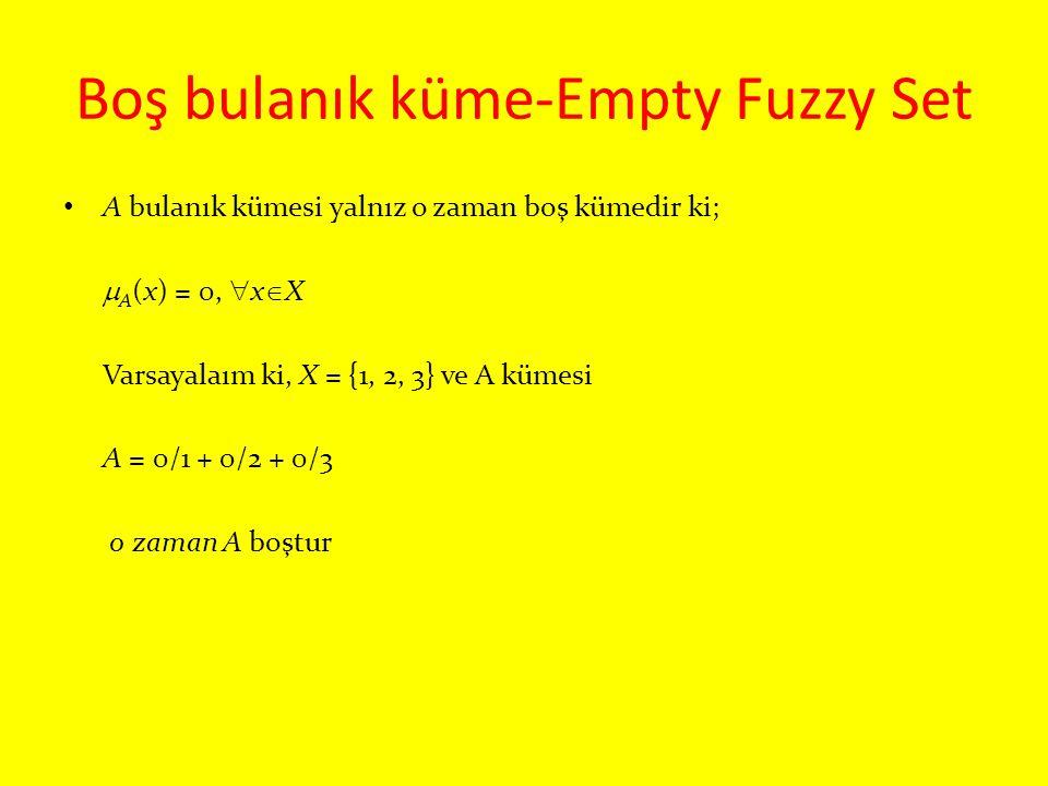 Boş bulanık küme-Empty Fuzzy Set