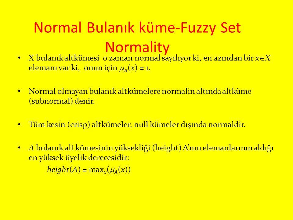Normal Bulanık küme-Fuzzy Set Normality