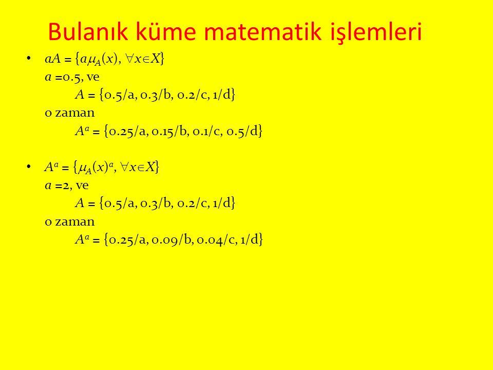 Bulanık küme matematik işlemleri