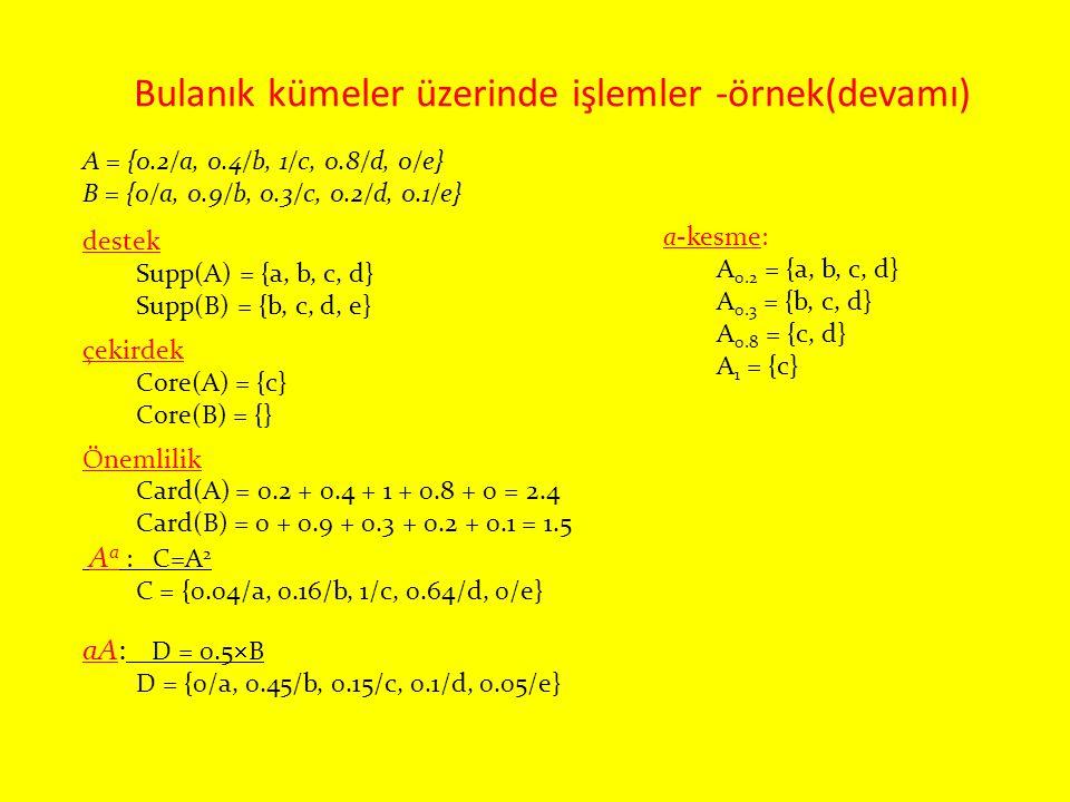 Bulanık kümeler üzerinde işlemler -örnek(devamı)