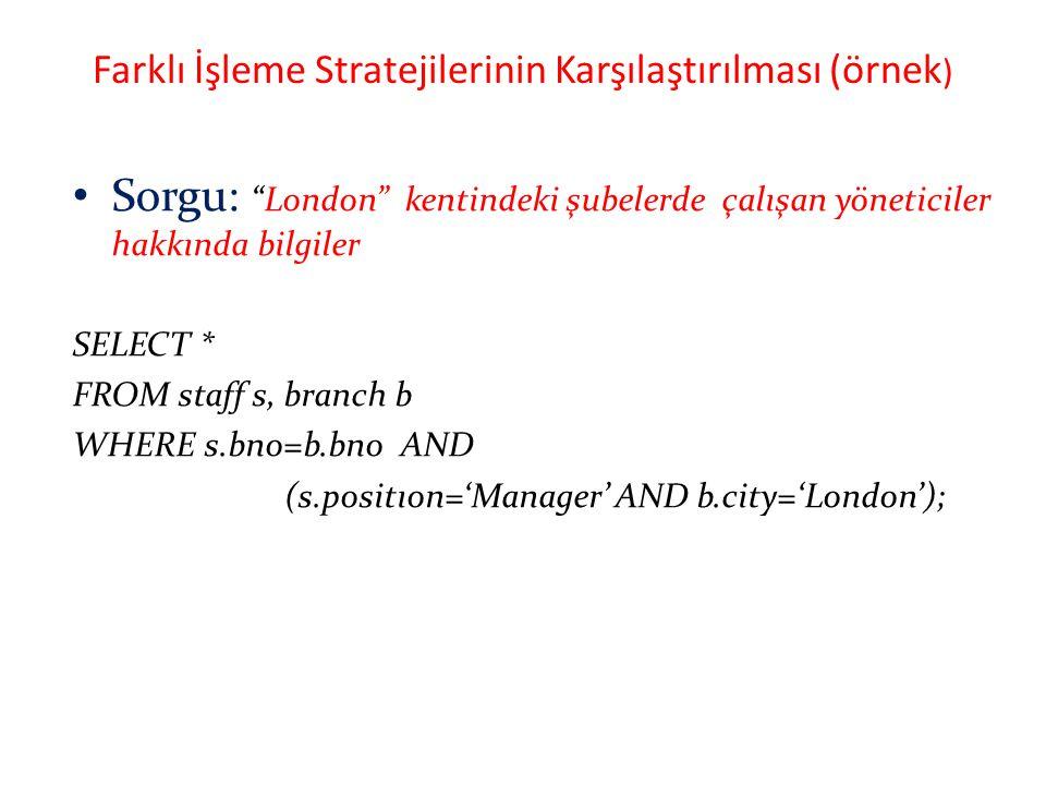 Farklı İşleme Stratejilerinin Karşılaştırılması (örnek)