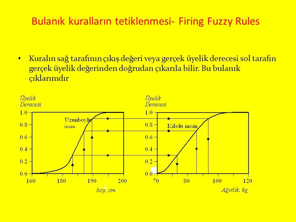 Bulanık kuralların tetiklenmesi- Firing Fuzzy Rules