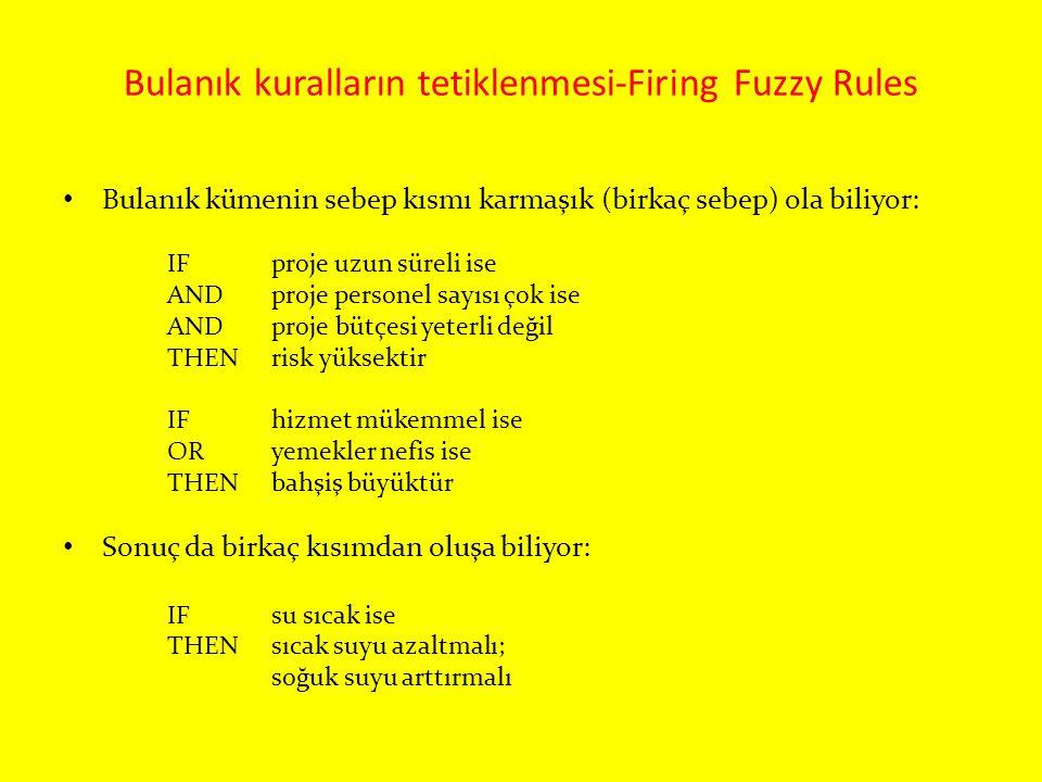 Bulanık kuralların tetiklenmesi-Firing Fuzzy Rules