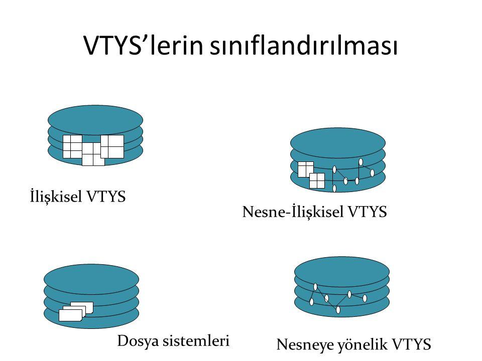 VTYS'lerin sınıflandırılması