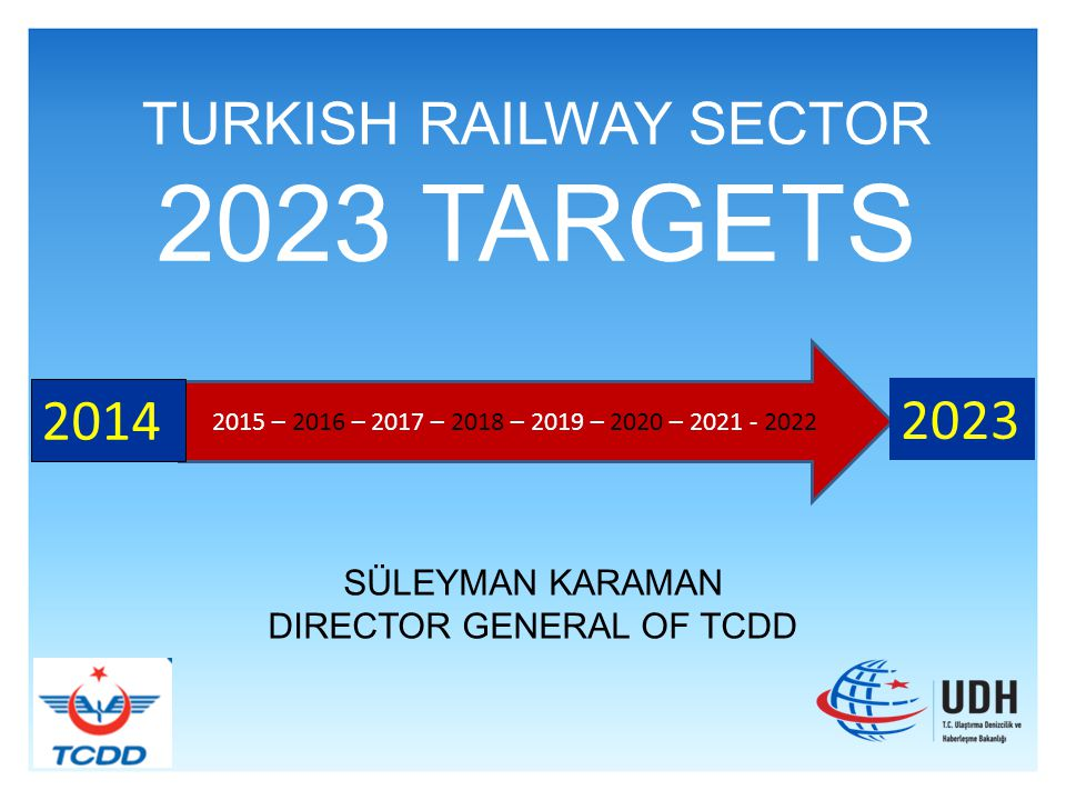 2023 TARGETS TURKISH RAILWAY SECTOR 2014 2023 SÜLEYMAN KARAMAN