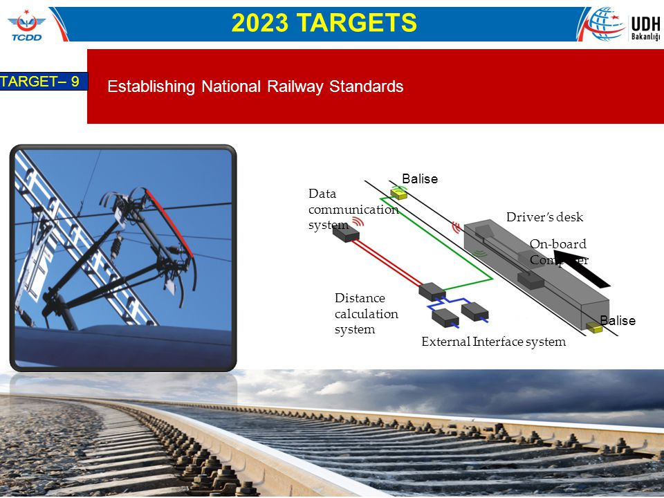 2023 TARGETS Establishing National Railway Standards TARGET– 9 Balise