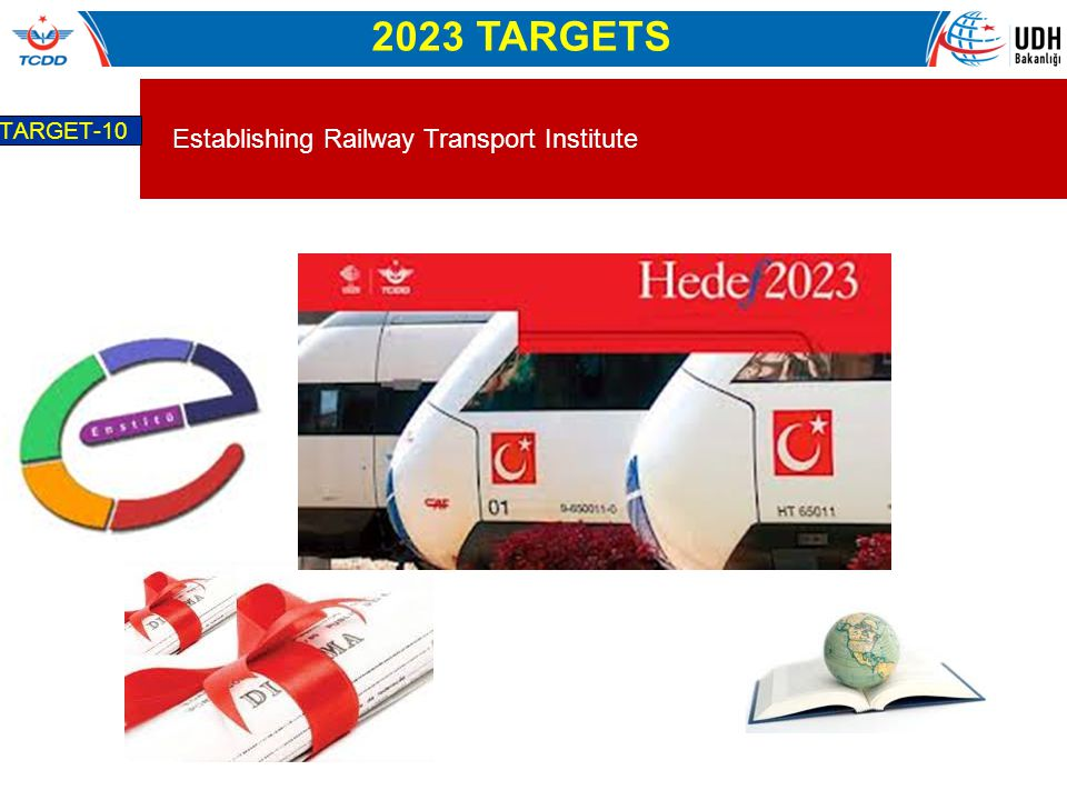 2023 TARGETS Establishing Railway Transport Institute TARGET-10