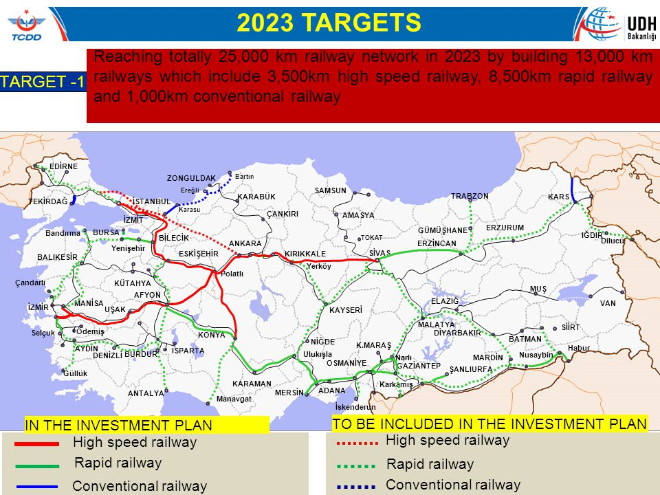 2023 TARGETS