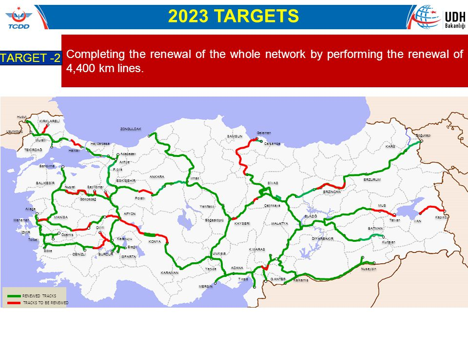 2023 TARGETS Completing the renewal of the whole network by performing the renewal of 4,400 km lines.