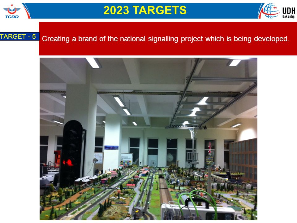 2023 TARGETS Creating a brand of the national signalling project which is being developed.