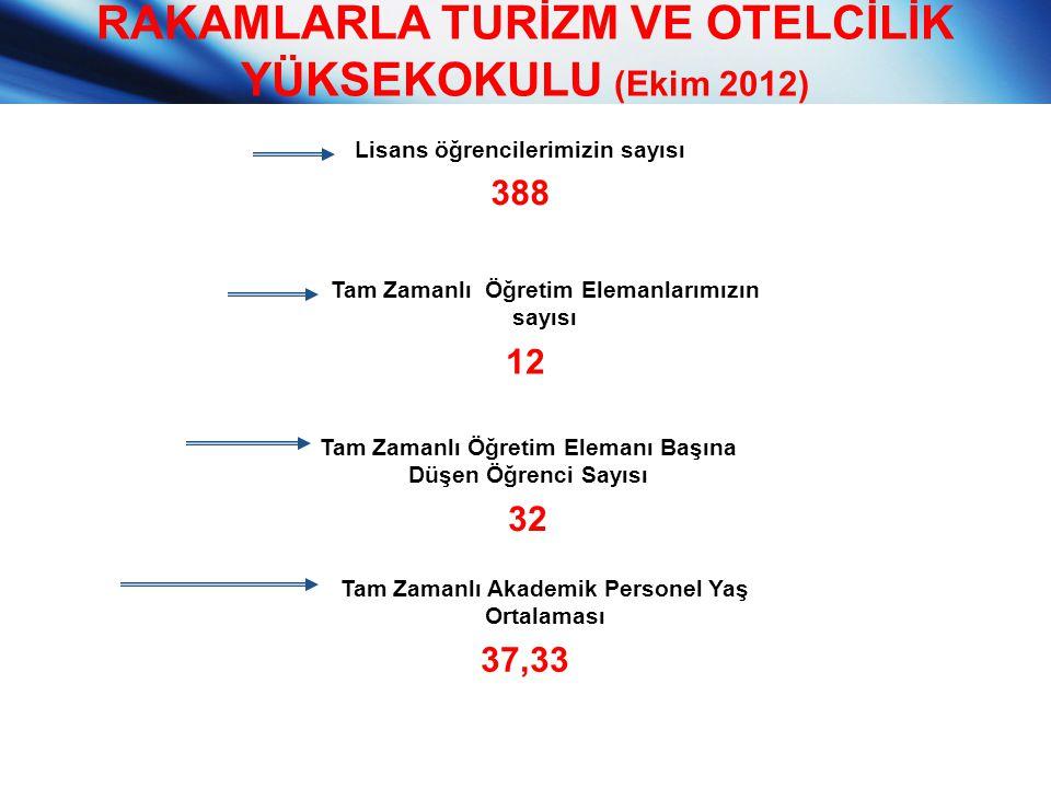 RAKAMLARLA TURİZM VE OTELCİLİK YÜKSEKOKULU (Ekim 2012)