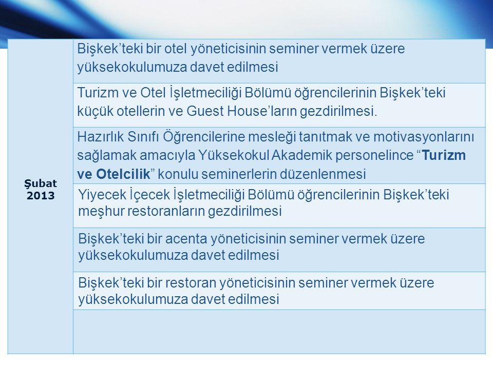 Şubat 2013 Bişkek'teki bir otel yöneticisinin seminer vermek üzere yüksekokulumuza davet edilmesi.