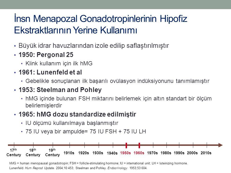 İnsn Menapozal Gonadotropinlerinin Hipofiz Ekstraktlarının Yerine Kullanımı