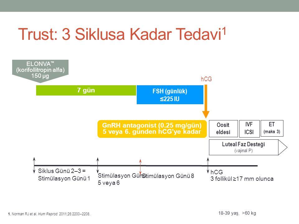 Trust: 3 Siklusa Kadar Tedavi1