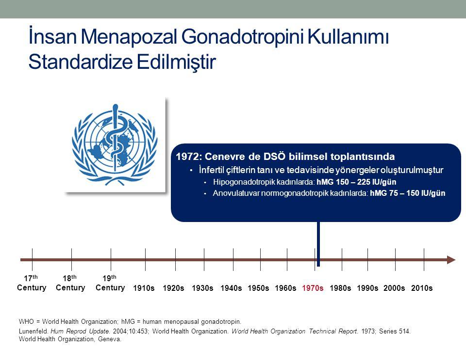 İnsan Menapozal Gonadotropini Kullanımı Standardize Edilmiştir