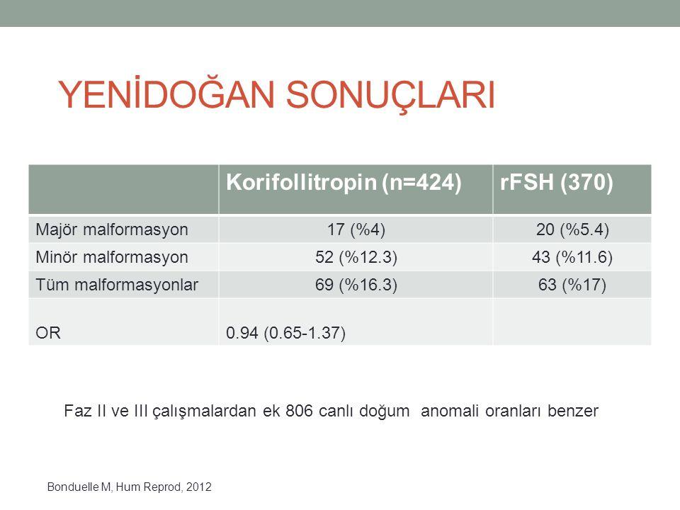 YENİDOĞAN SONUÇLARI Korifollitropin (n=424) rFSH (370)