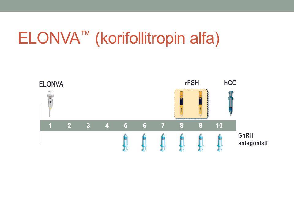 ELONVA™ (korifollitropin alfa)