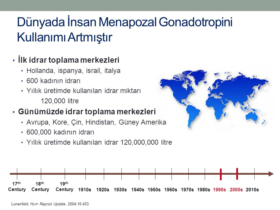 Dünyada İnsan Menapozal Gonadotropini Kullanımı Artmıştır