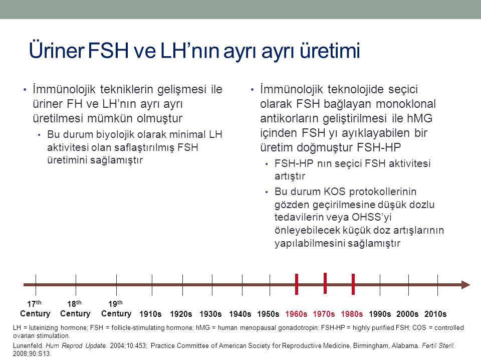 Üriner FSH ve LH'nın ayrı ayrı üretimi
