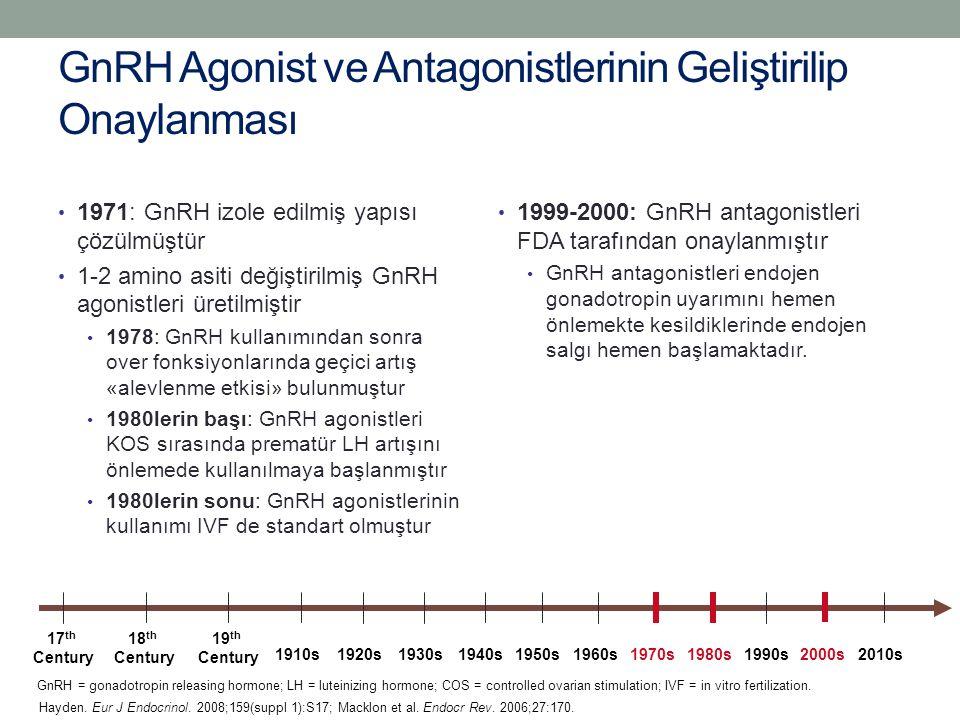 GnRH Agonist ve Antagonistlerinin Geliştirilip Onaylanması