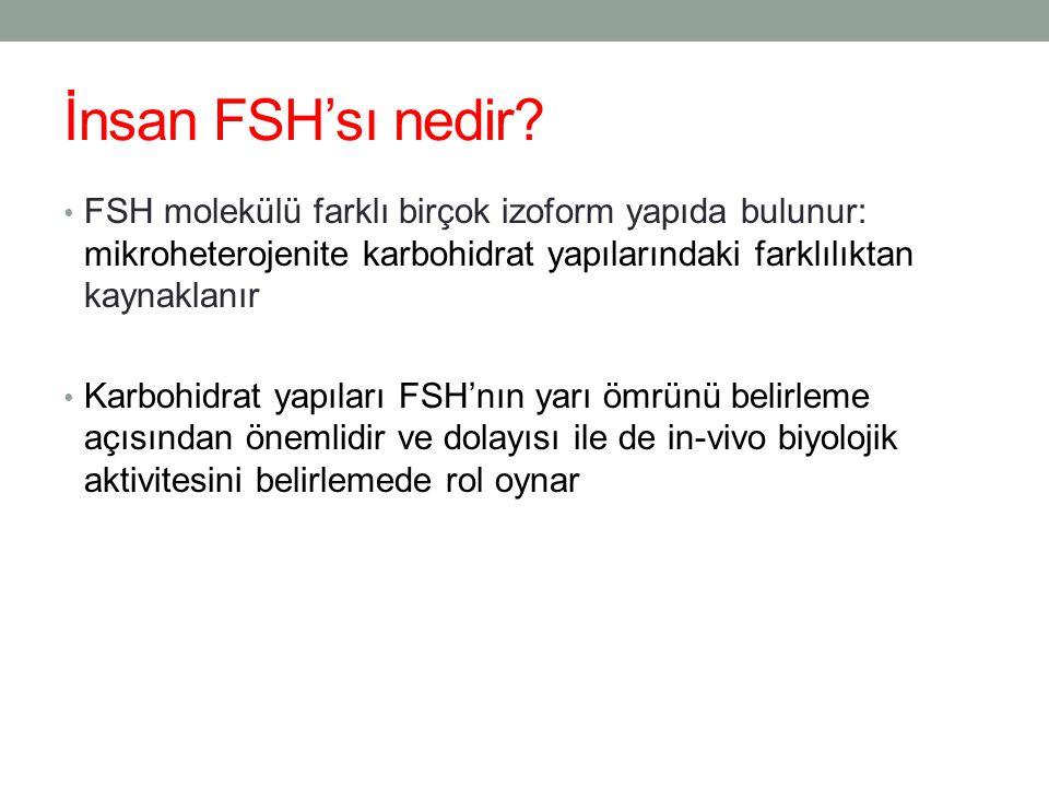 İnsan FSH'sı nedir FSH molekülü farklı birçok izoform yapıda bulunur: mikroheterojenite karbohidrat yapılarındaki farklılıktan kaynaklanır.