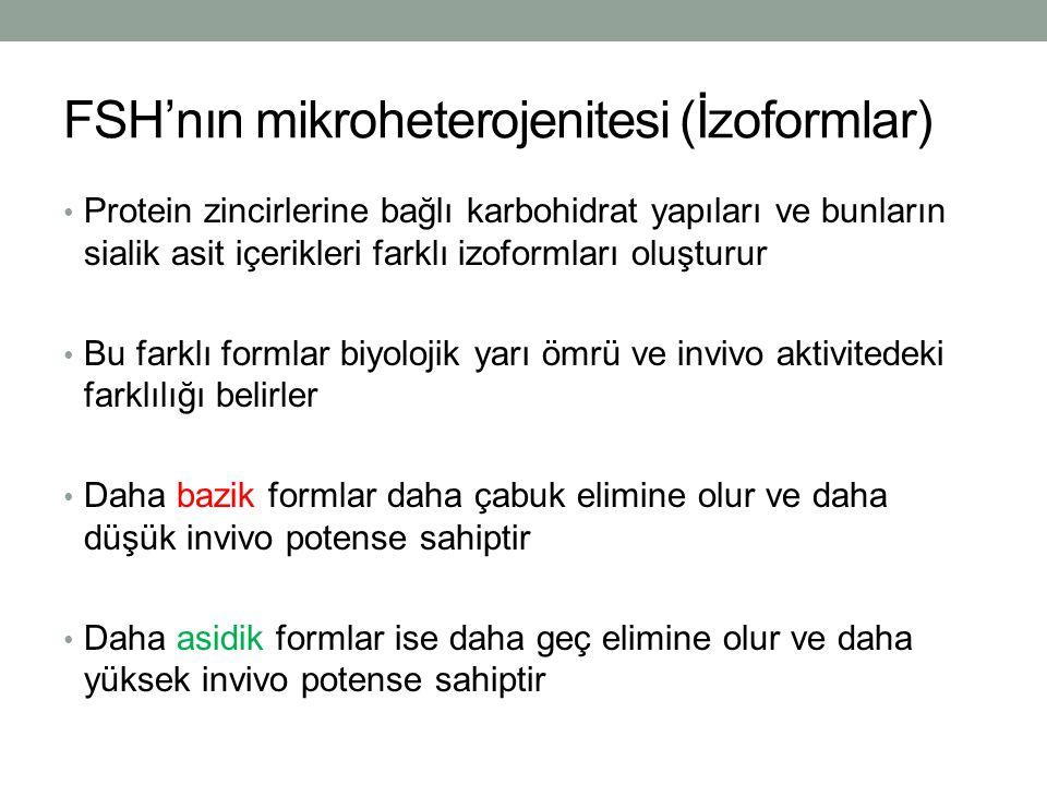 FSH'nın mikroheterojenitesi (İzoformlar)