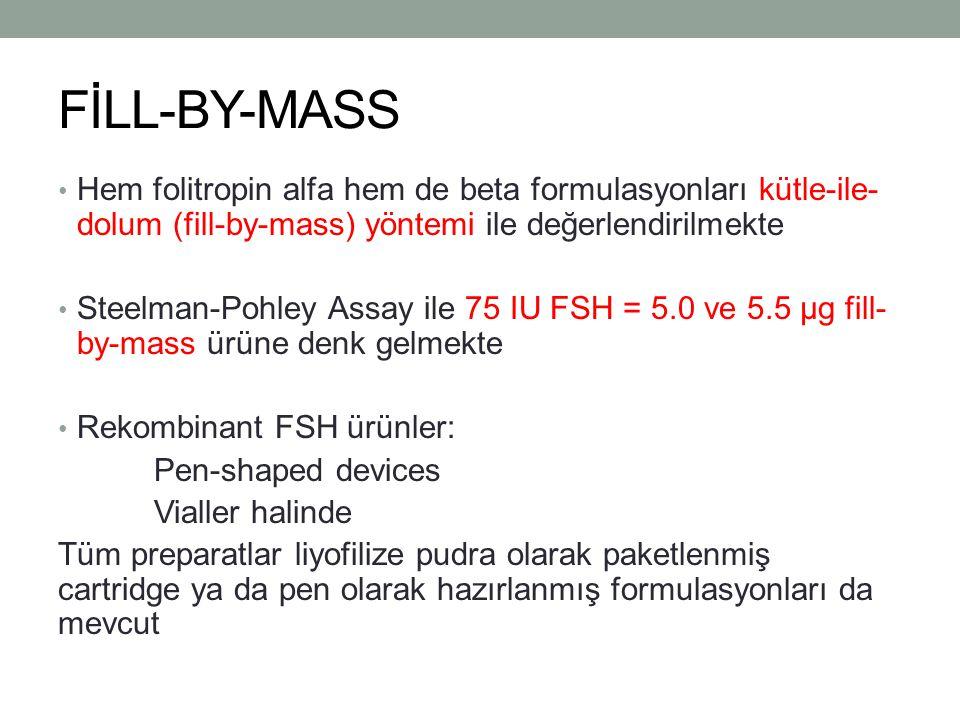 FİLL-BY-MASS Hem folitropin alfa hem de beta formulasyonları kütle-ile-dolum (fill-by-mass) yöntemi ile değerlendirilmekte.