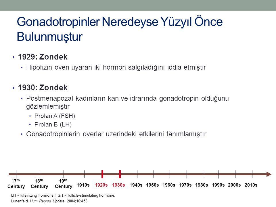 Gonadotropinler Neredeyse Yüzyıl Önce Bulunmuştur